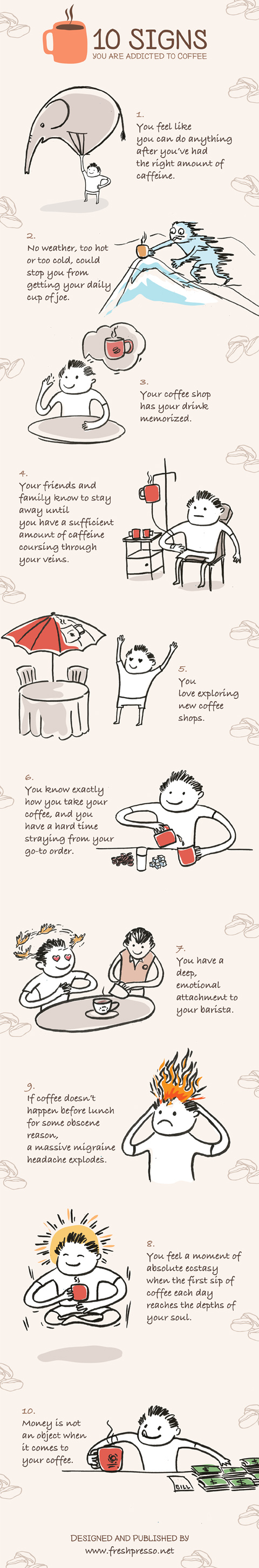 10 signs you are addicted to coffee.