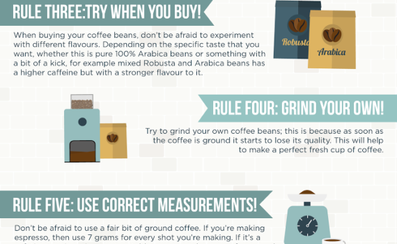 Infographic - Making The Perfect Coffee.